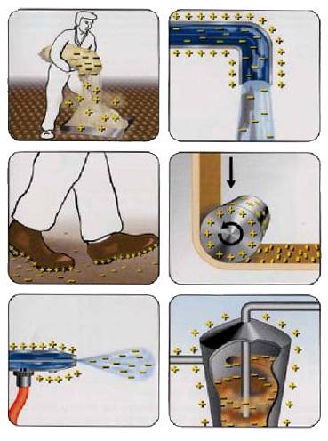 undgå statisk elektricitet